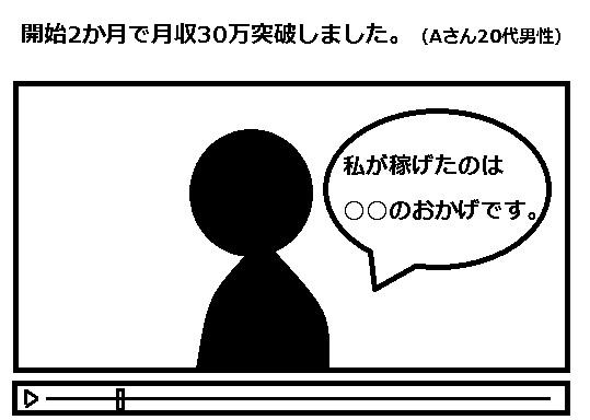 購入者インタビュー動画